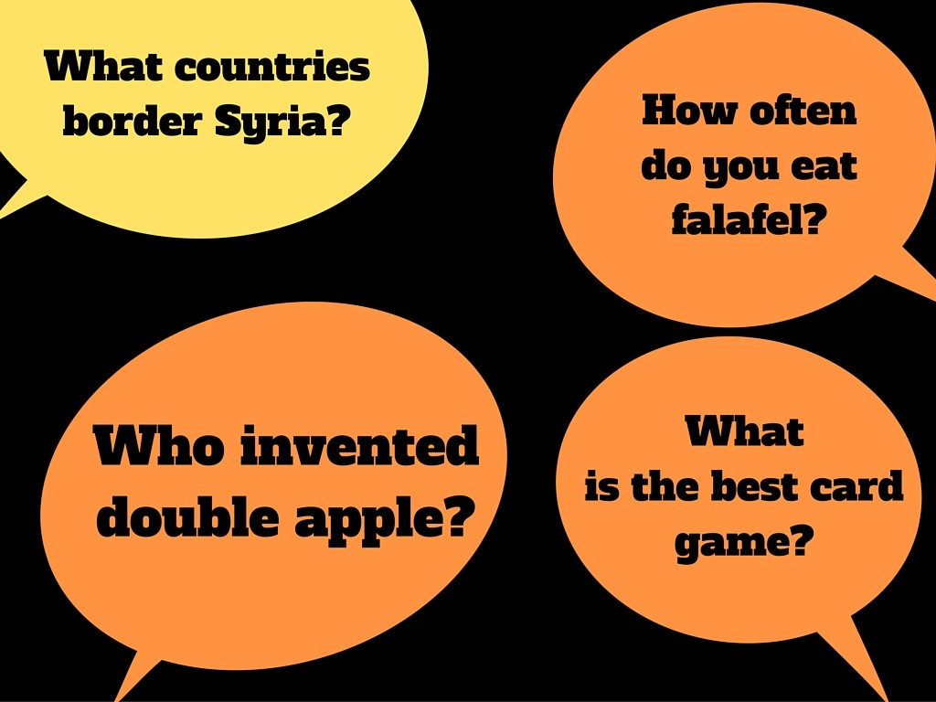Speech bubbles with questions about life in Syria
